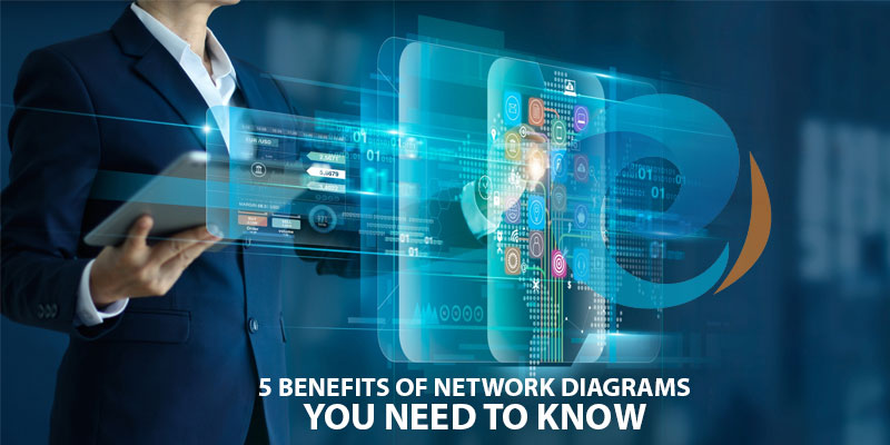 5 Benefits of Network Diagrams you need to know